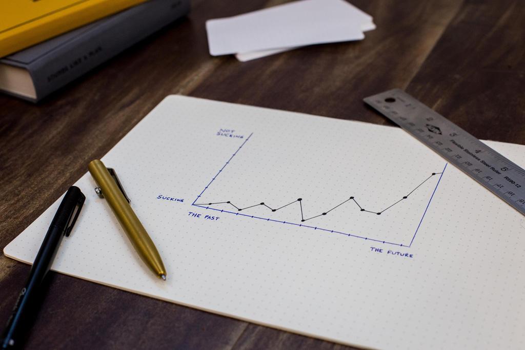 Analiza vremenskih serija - Prognoziranje vremena