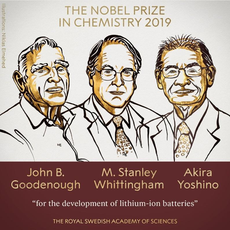 Nobelova nagrada za hemiju